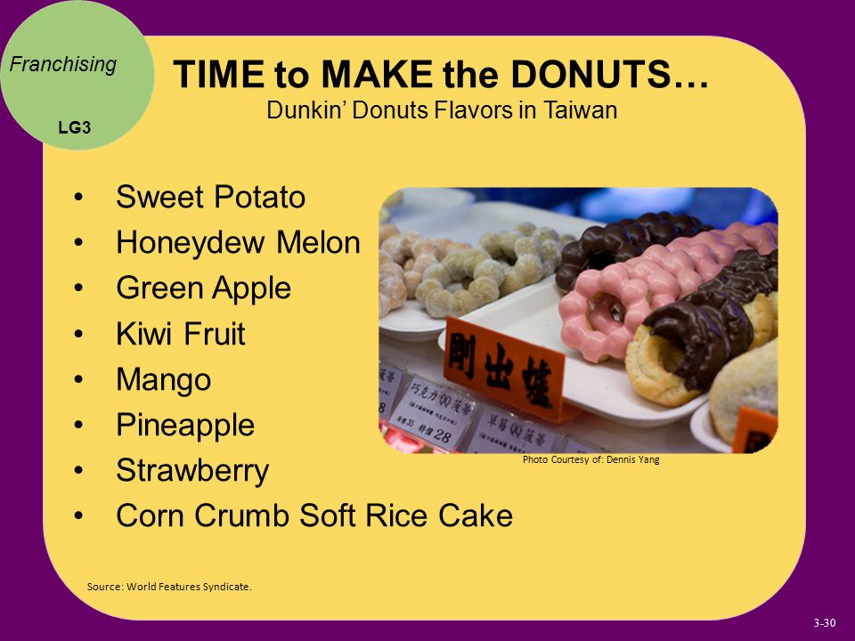 TIME to MAKE the DONUTS… Dunkin' Donuts Flavors in Taiwan