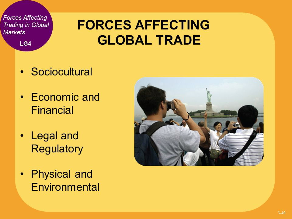 FORCES AFFECTING GLOBAL TRADE