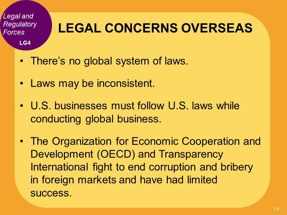 LEGAL CONCERNS OVERSEAS
