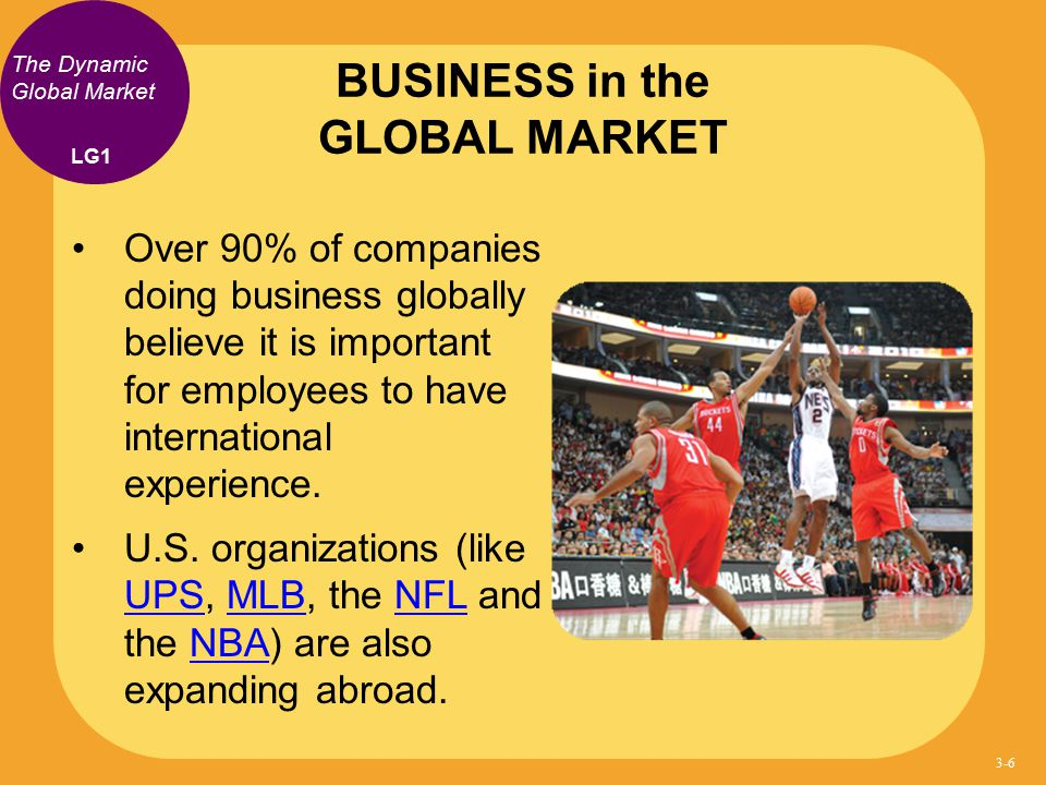 BUSINESS in the GLOBAL MARKET