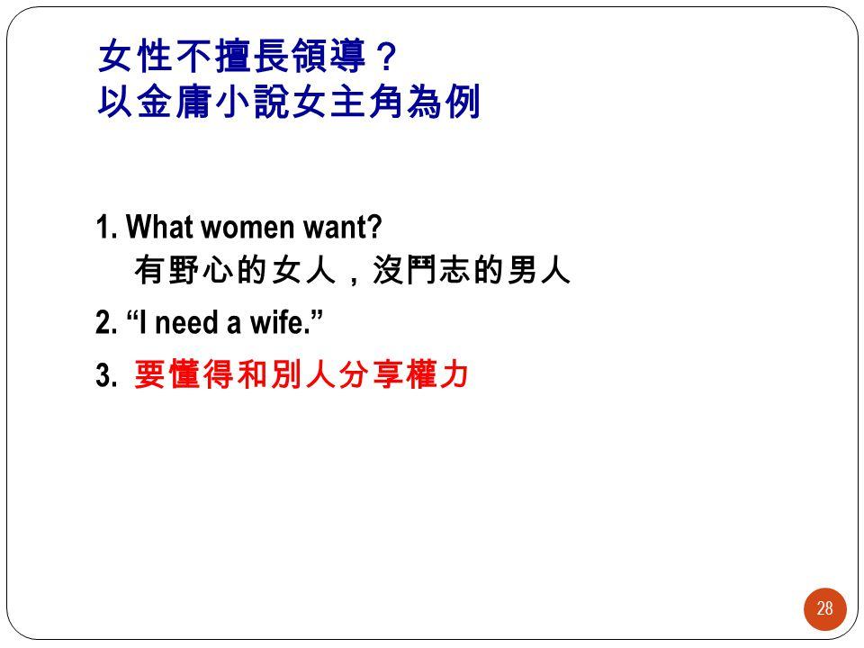 女性不擅長領導? 以金庸小說女主角為例 1. What women want 有野心的女人,沒鬥志的男人