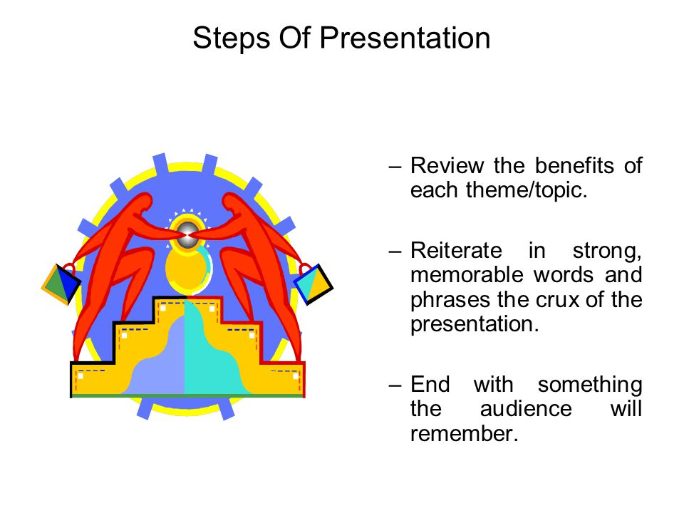 Steps Of Presentation Review the benefits of each theme/topic.