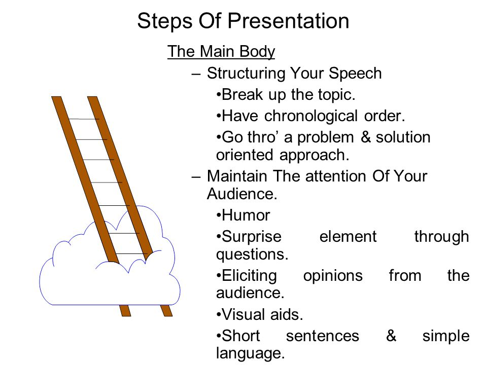 Steps Of Presentation The Main Body Structuring Your Speech