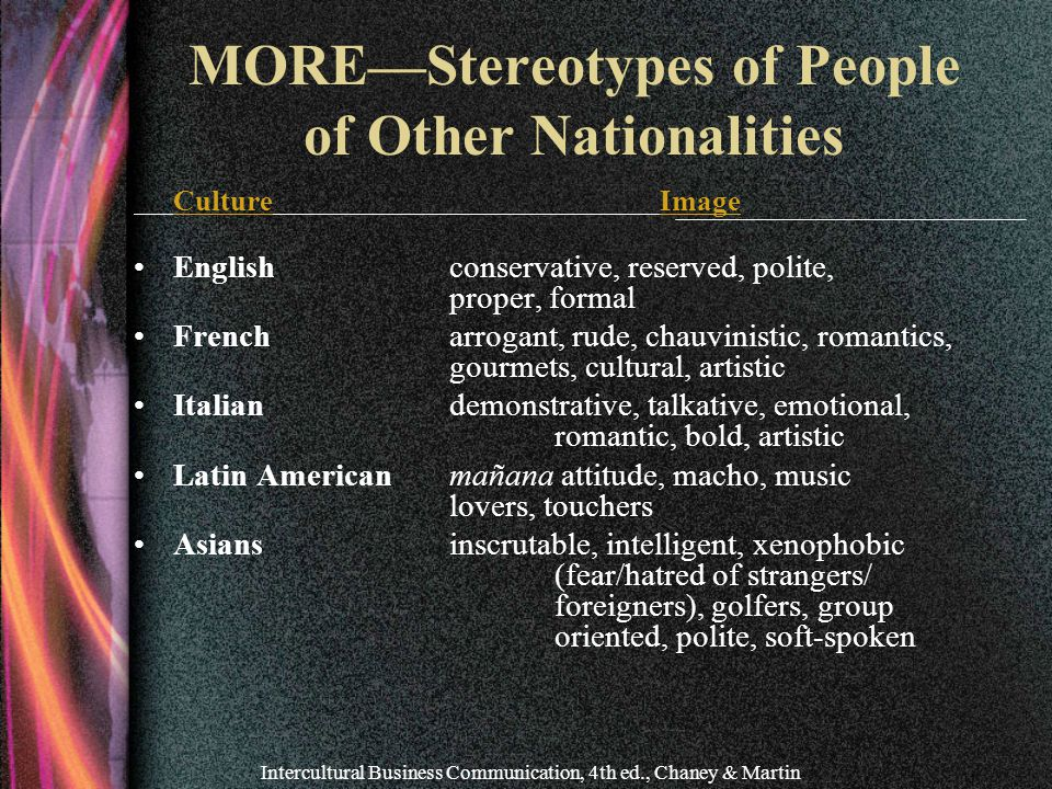 MORE—Stereotypes of People of Other Nationalities