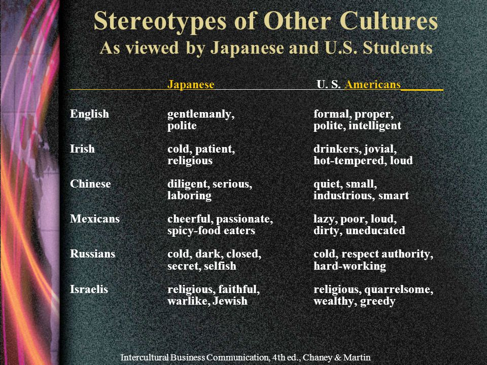 Stereotypes of Other Cultures As viewed by Japanese and U.S. Students