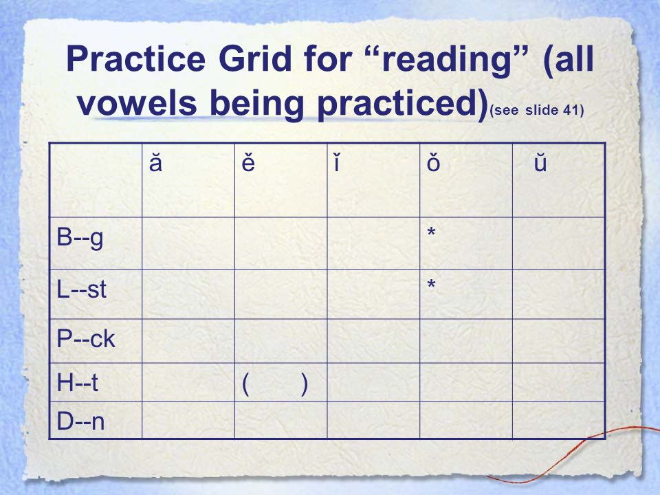 Practice Grid for reading (all vowels being practiced)(see slide 41)