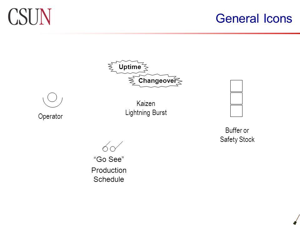 General Icons Kaizen Lightning Burst Operator Buffer or Safety Stock