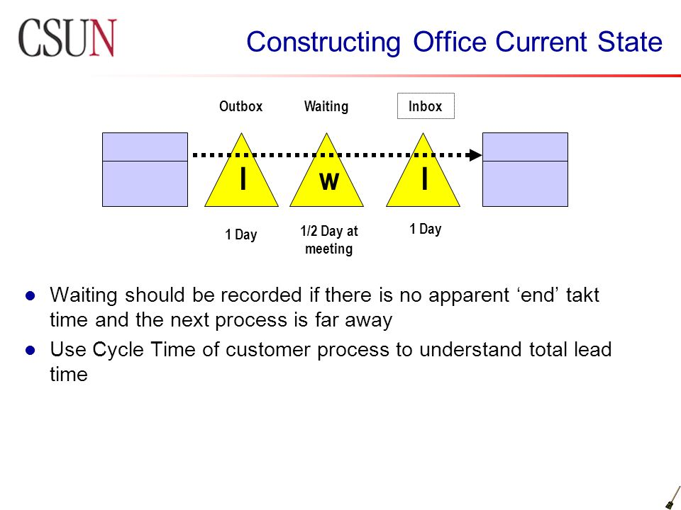 Constructing Office Current State