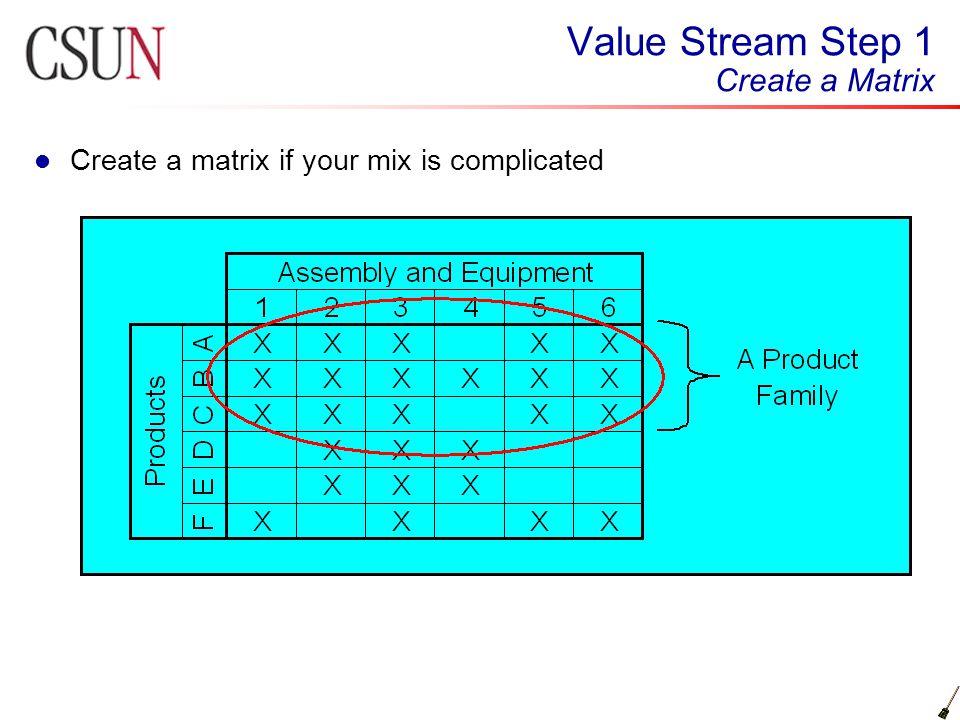 Value Stream Step 1 Create a Matrix