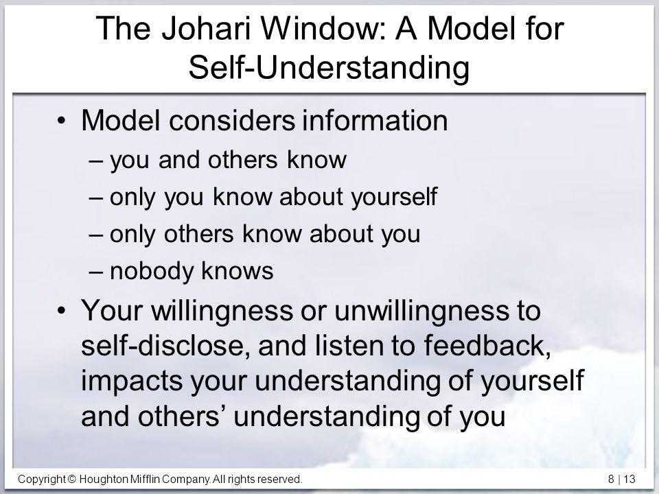 The Johari Window: A Model for Self-Understanding