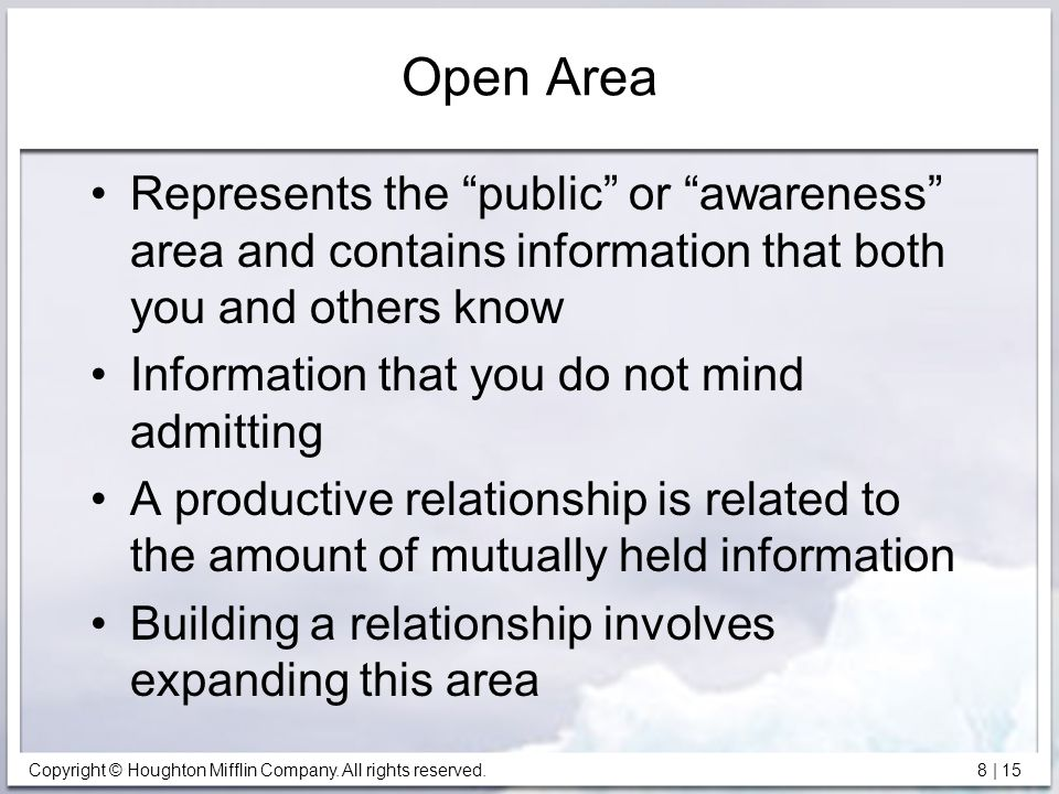 Open Area Represents the public or awareness area and contains information that both you and others know.