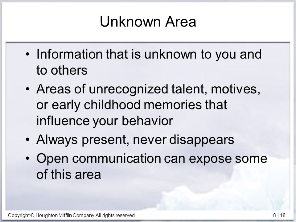 Unknown Area Information that is unknown to you and to others