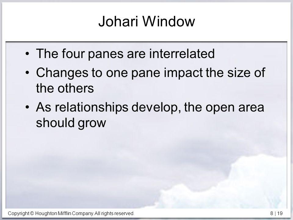 Johari Window The four panes are interrelated