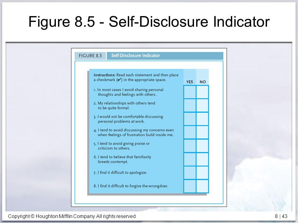 Figure 8.5 - Self-Disclosure Indicator