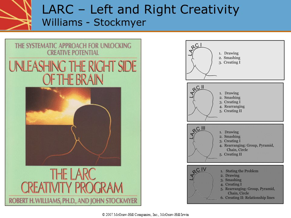 LARC – Left and Right Creativity Williams - Stockmyer