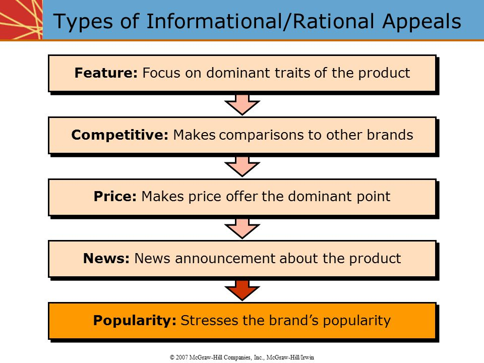 Types of Informational/Rational Appeals