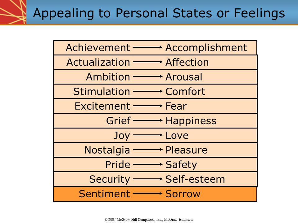 Appealing to Personal States or Feelings