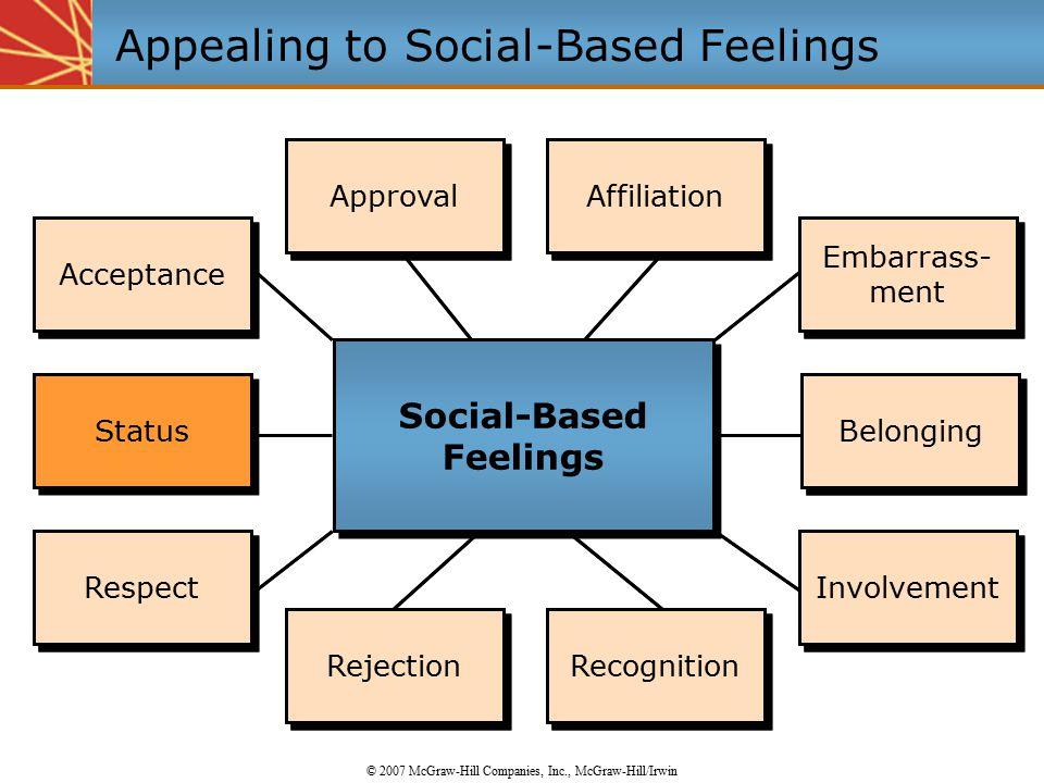 Appealing to Social-Based Feelings
