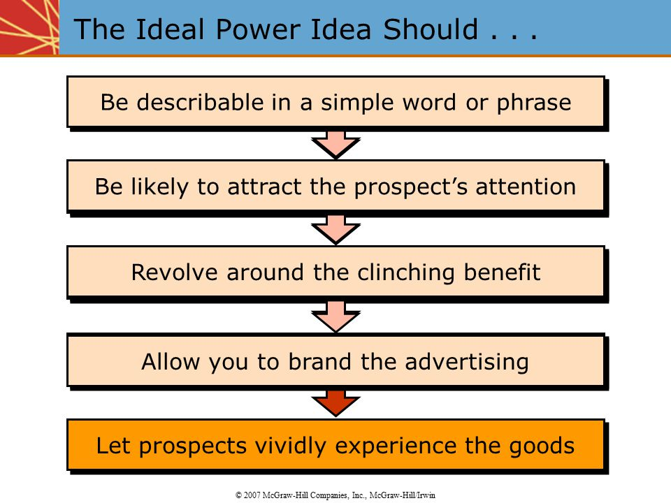 The Ideal Power Idea Should . . .