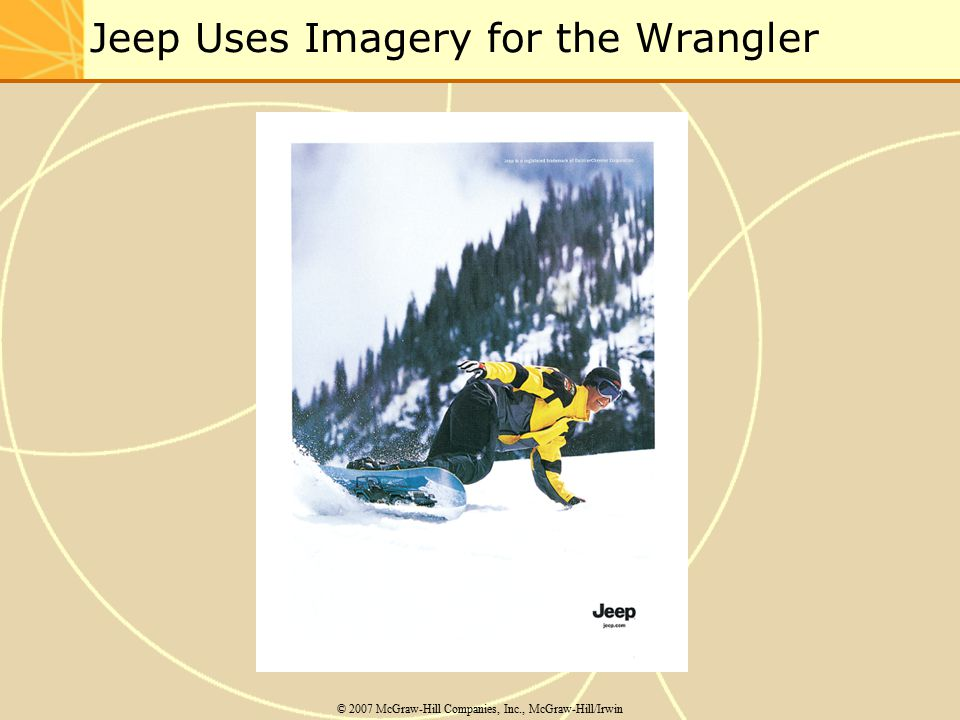 Jeep Uses Imagery for the Wrangler