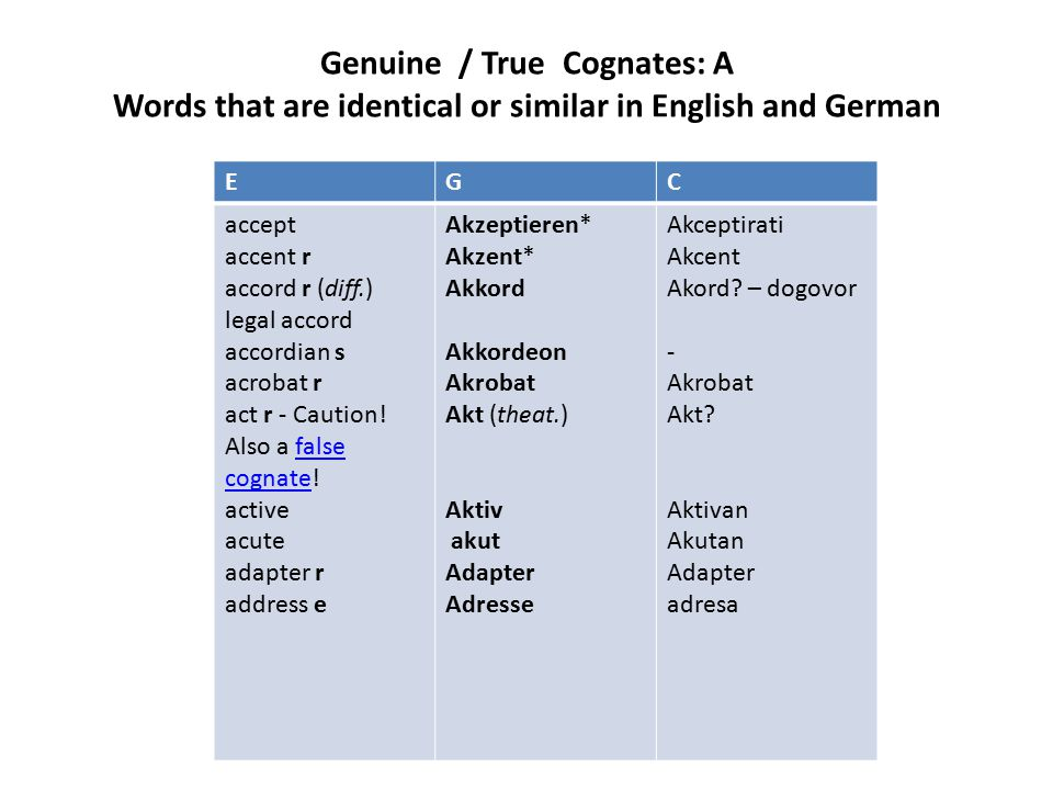 Genuine / True Cognates: A Words that are identical or similar in English and German