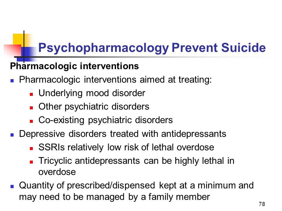 Psychopharmacology Prevent Suicide