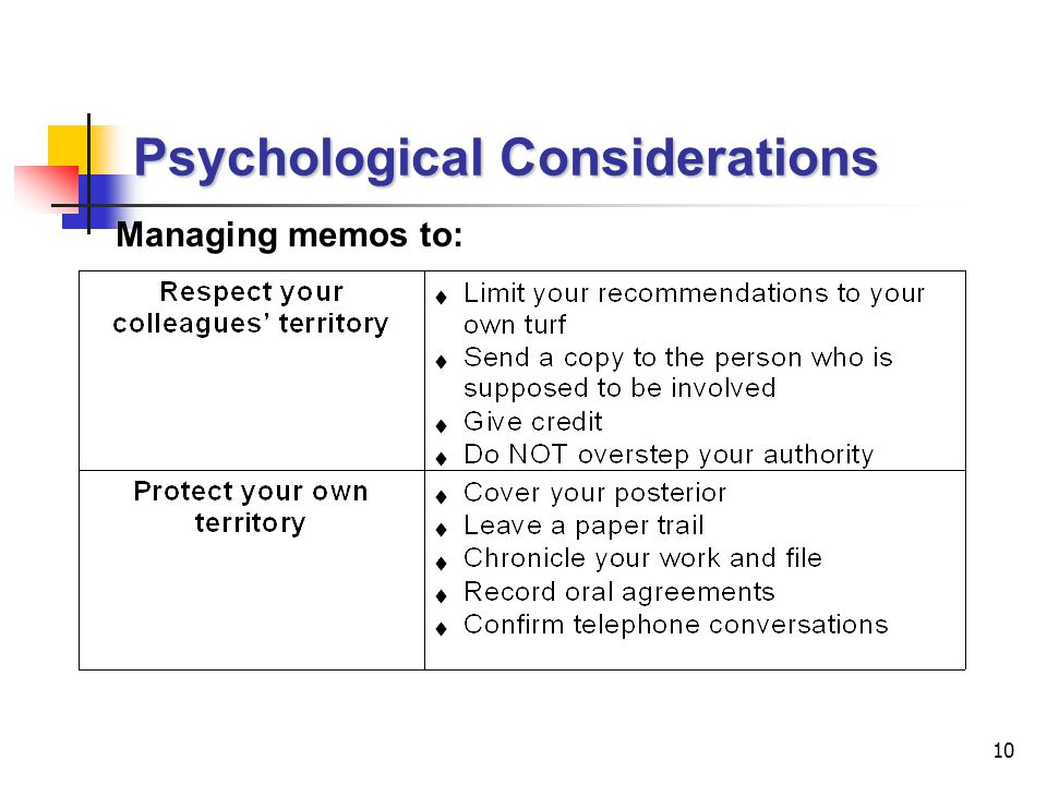 Psychological Considerations