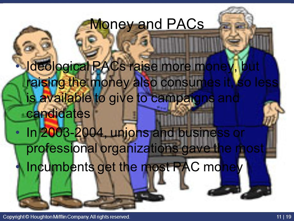 Money and PACs Ideological PACs raise more money, but raising the money also consumes it, so less is available to give to campaigns and candidates.