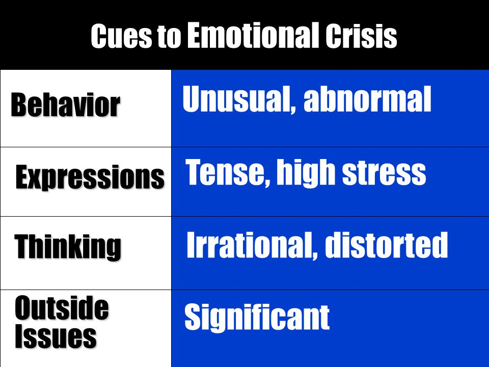 Cues to Emotional Crisis
