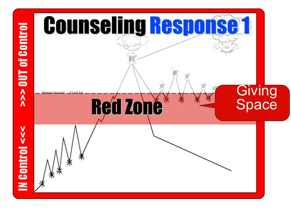 Counseling Response 1 Giving Space Red Zone