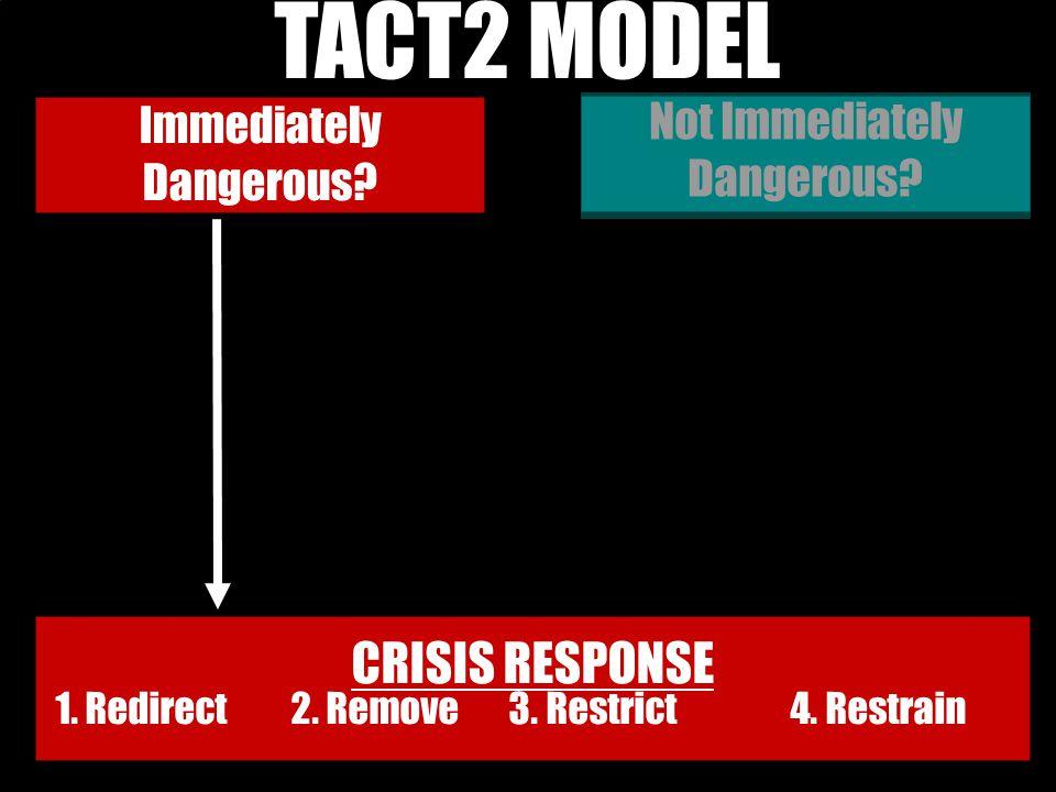 TACT2 MODEL TACT-2 MODEL CRISIS RESPONSE Not Immediately Dangerous