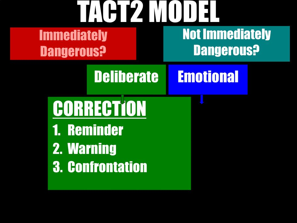 TACT2 MODEL TACT-2 MODEL CORRECTION Deliberate Emotional Reminder
