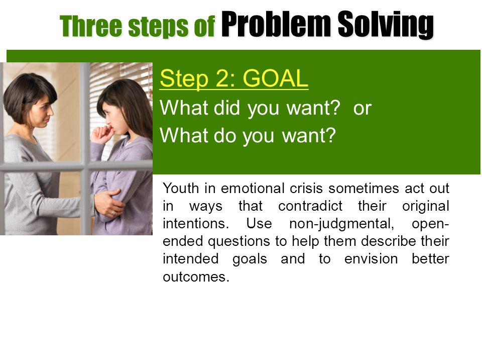 Three steps of Problem Solving
