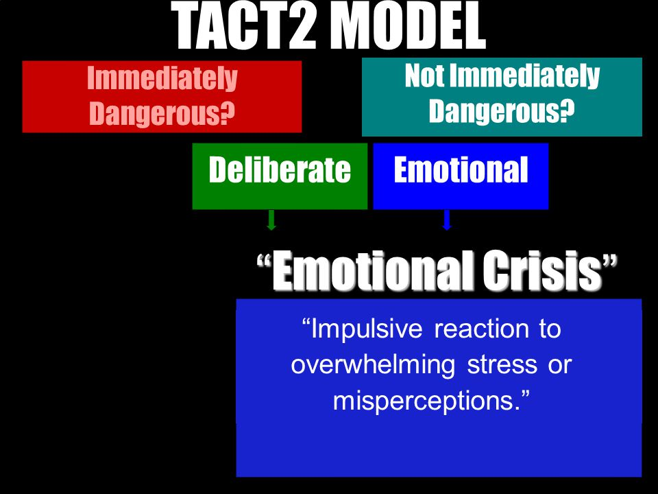 TACT2 MODEL TACT-2 MODEL Emotional Crisis Deliberate Emotional