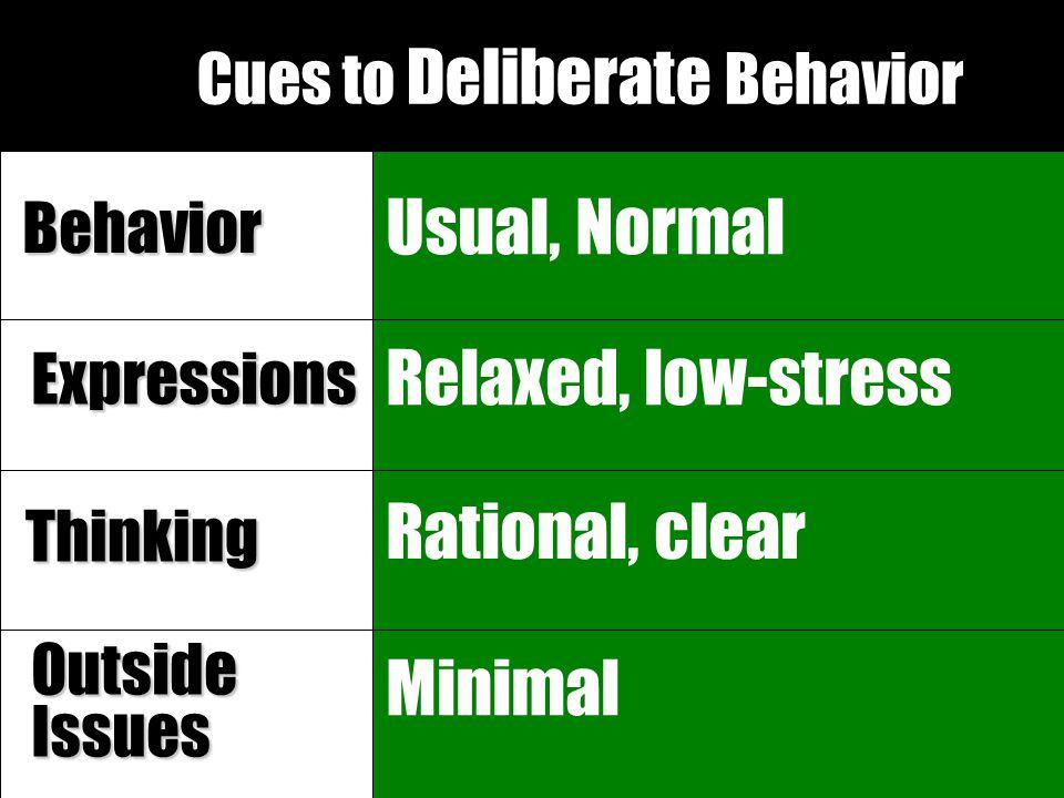 Cues to Deliberate Behavior