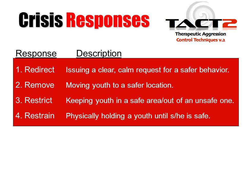 Crisis Responses Response Description
