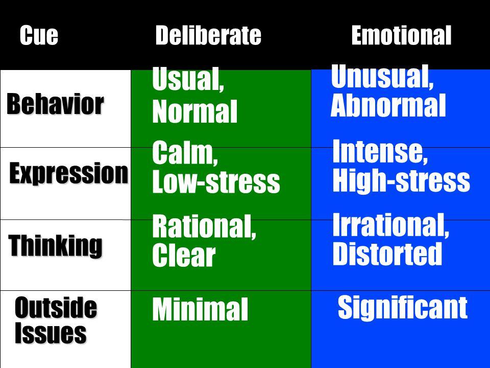 Cue Deliberate Emotional