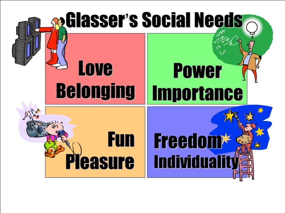 Glasser's Social Needs