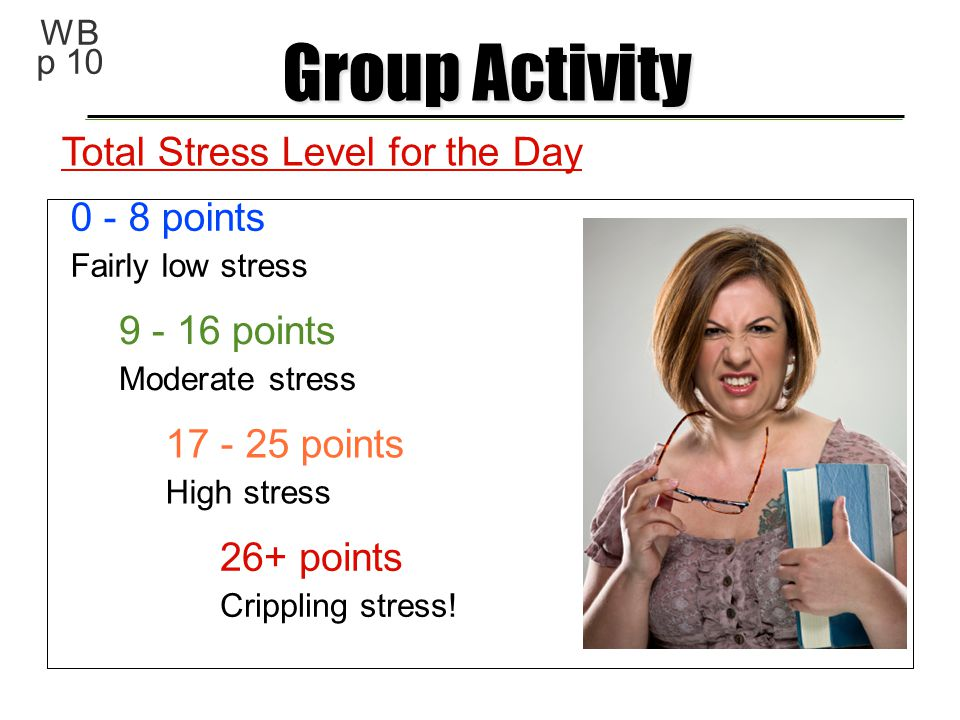 Group Activity Total Stress Level for the Day 0 - 8 points