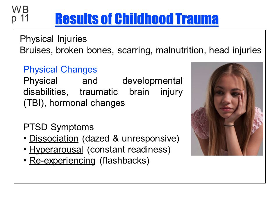 Results of Childhood Trauma