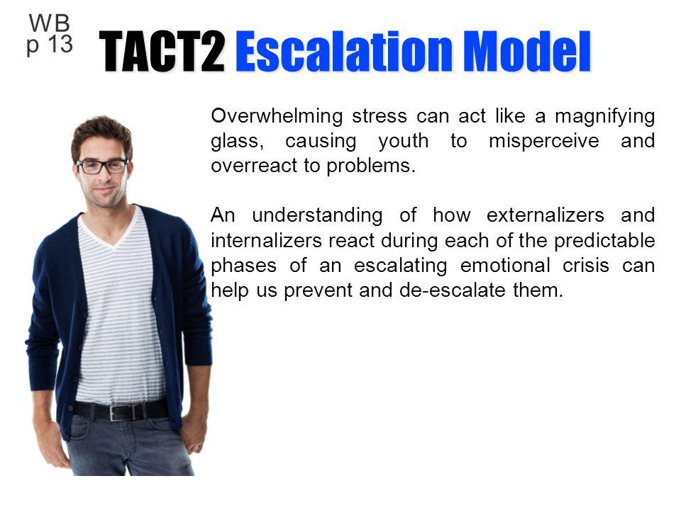 TACT2 Escalation Model WB p 13