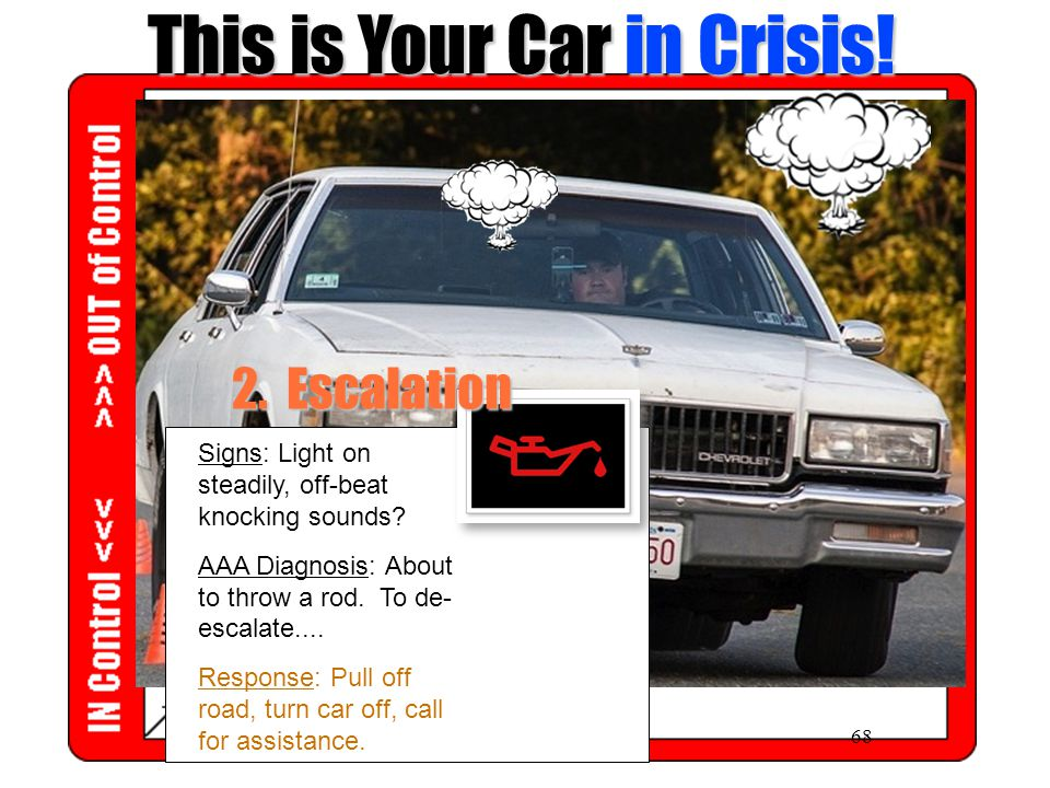 This is Your Car in Crisis!