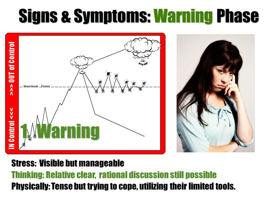 Signs & Symptoms: Warning Phase