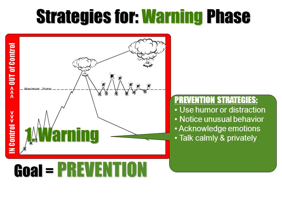 Strategies for: Warning Phase