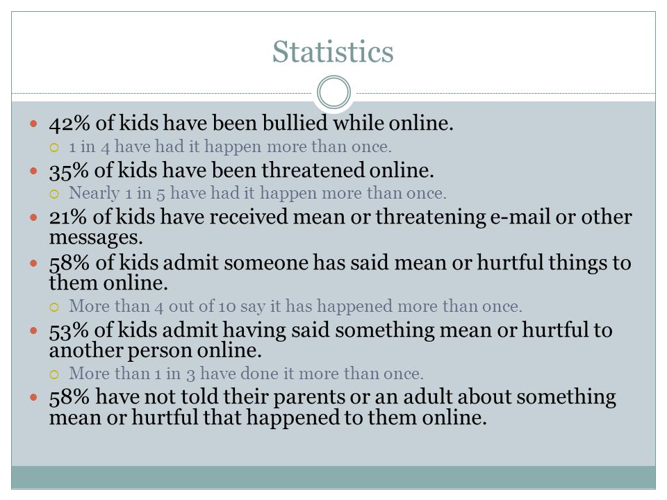 Statistics 42% of kids have been bullied while online.