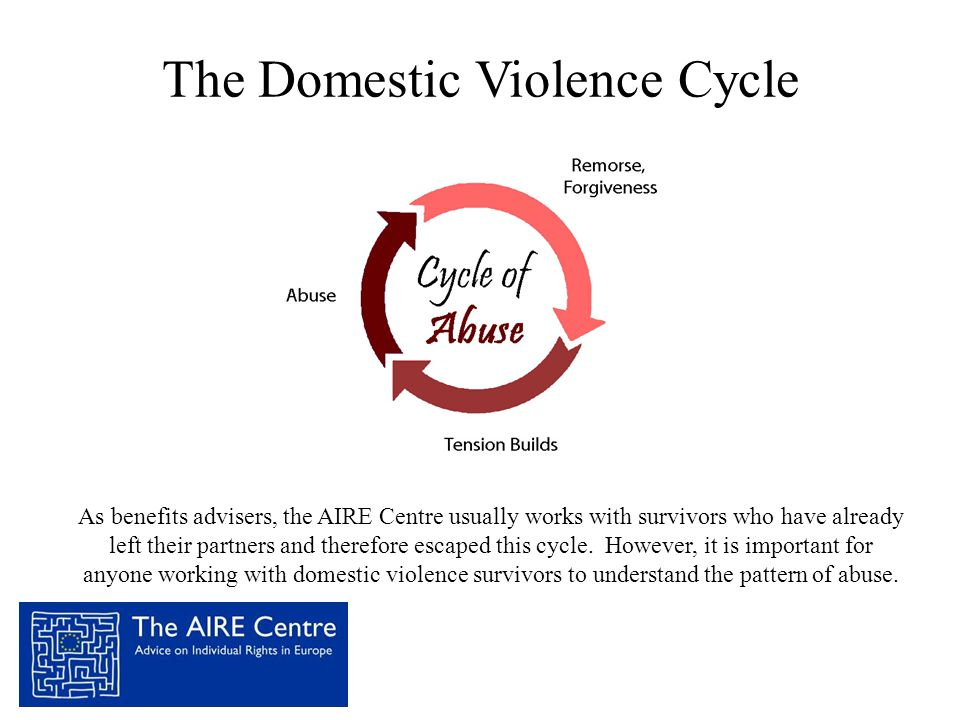 The Domestic Violence Cycle