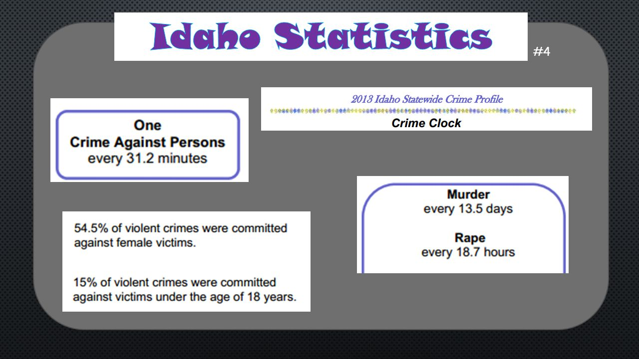 Idaho Statistics #4