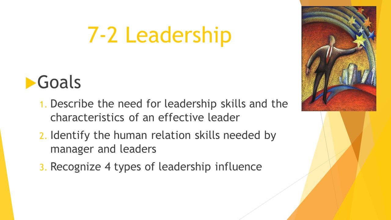 7-2 Leadership Goals. Describe the need for leadership skills and the characteristics of an effective leader.