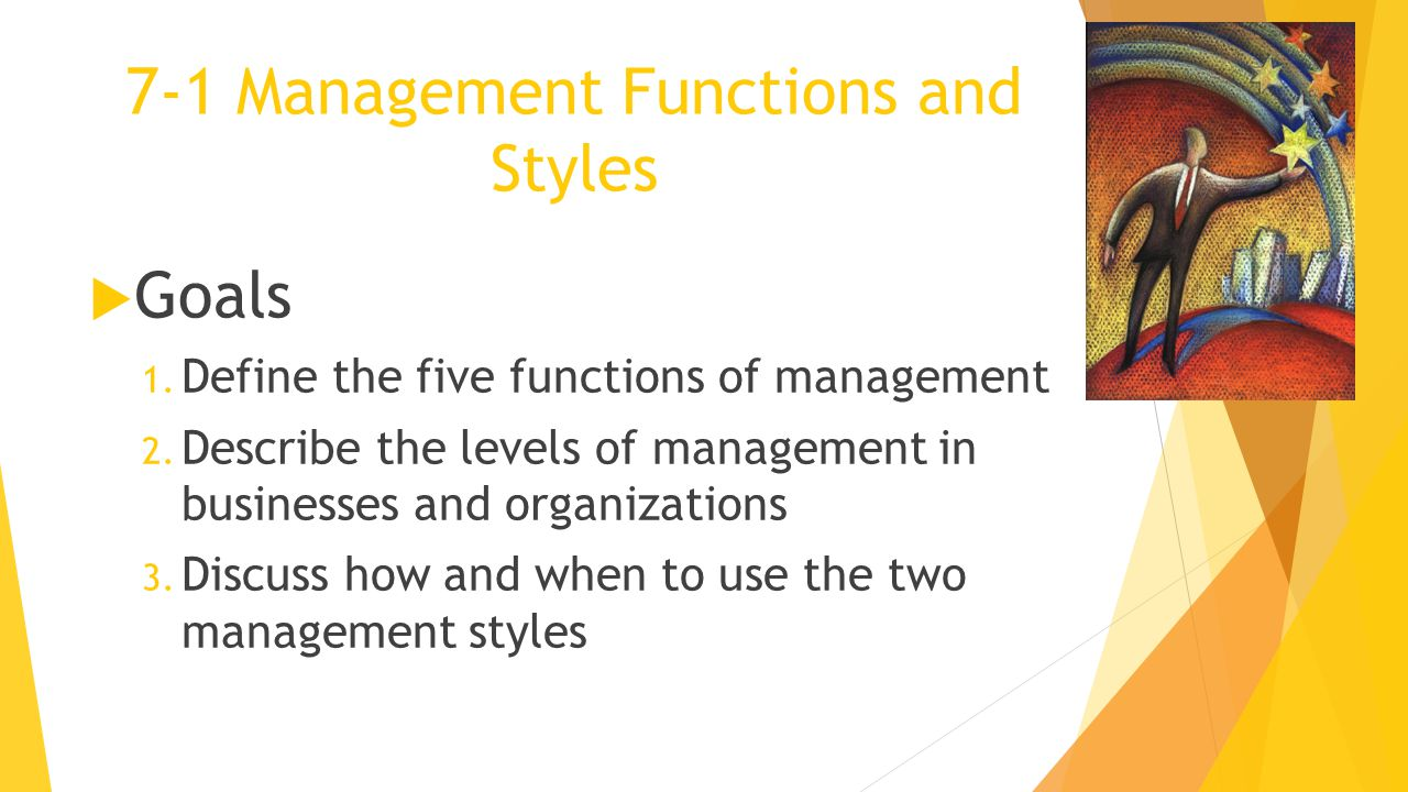 7-1 Management Functions and Styles