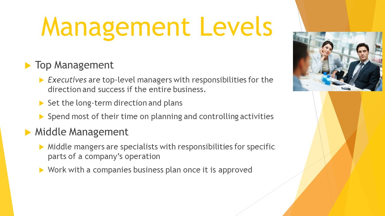 Management Levels Top Management Middle Management